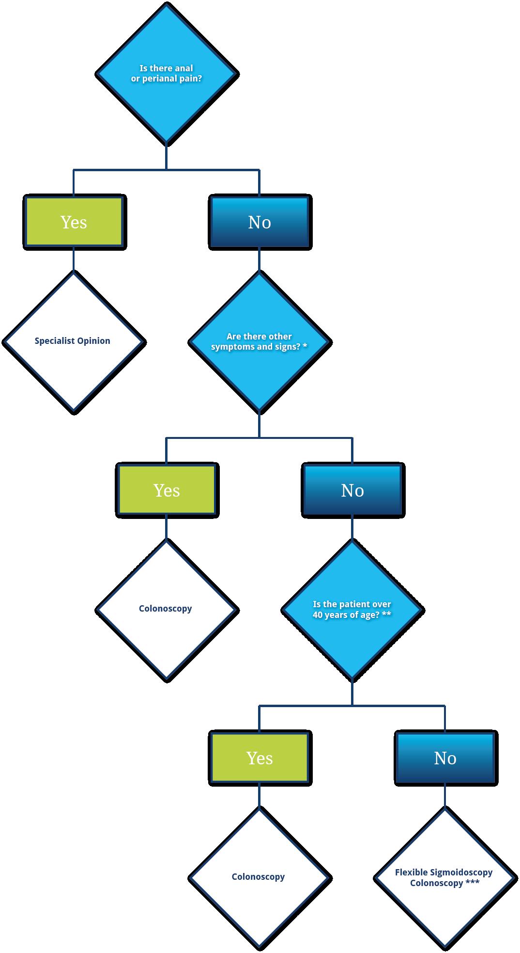 Algorithm Diagram